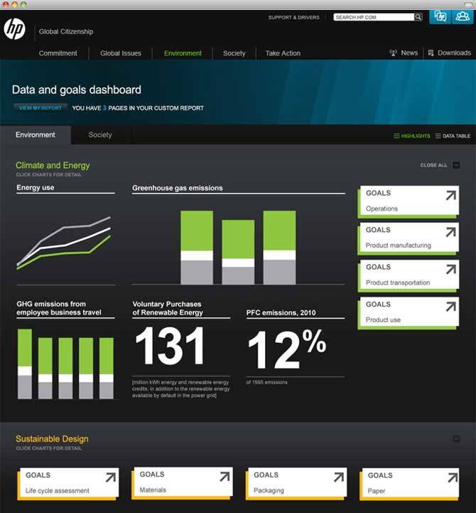 HP_Global Citizenship